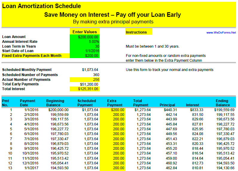 loan amortization schedule with extra payment option wedoforms net. Black Bedroom Furniture Sets. Home Design Ideas
